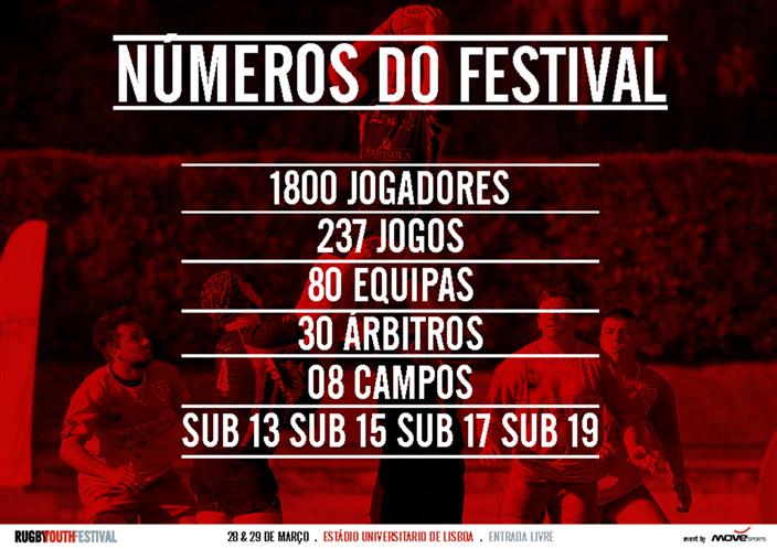 Rugby Youth Festival - números