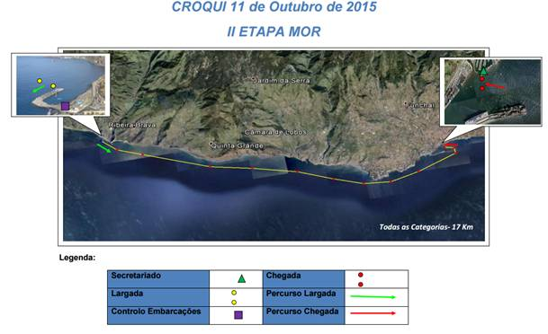 Clube Naval do Funchal